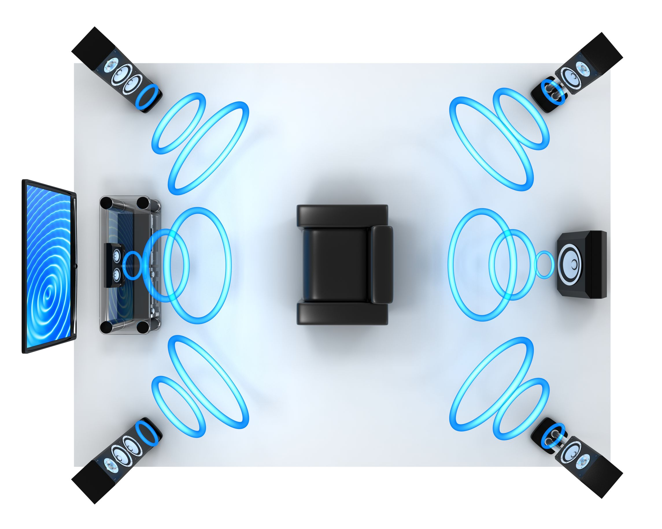 audio speakers positioning for home theater experience