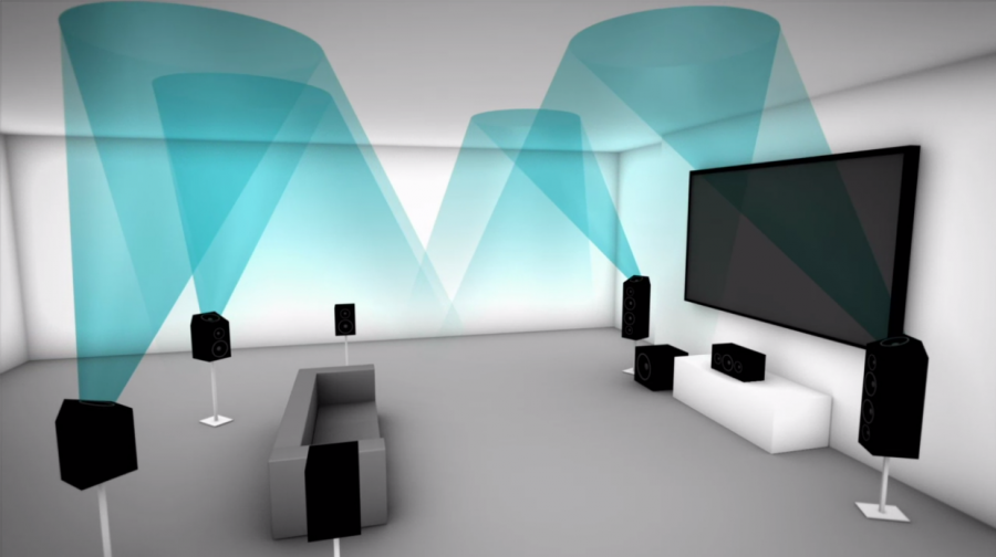 create_a_dolby_atmos_home_theater1.png
