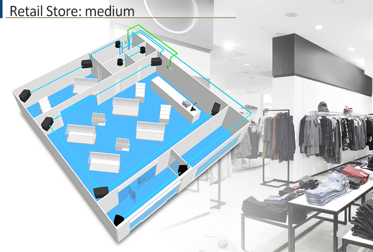Sound design for retail stores in new jersey and new york