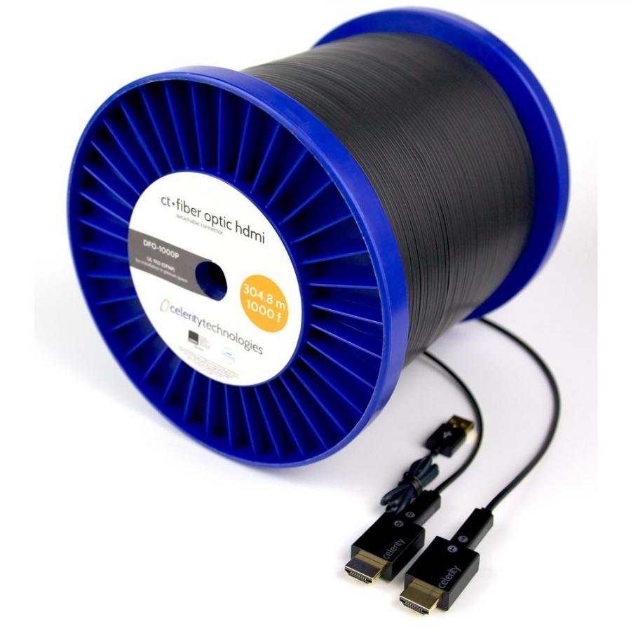 Fiber Optic HDMI Cables for av installations