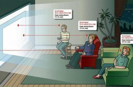 tv_positioning.jpg