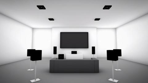 What Is Surround Sound?