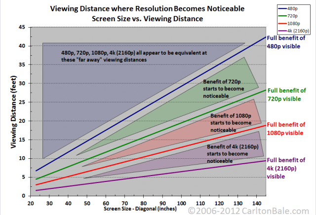 tv_resolution_chart.png
